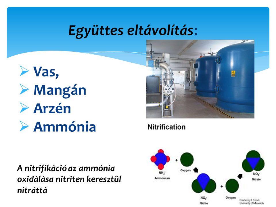Együttes eltávolítás :  Vas,  Mangán  Arzén  Ammónia A nitrifikáció az ammónia oxidálása nitriten keresztül nitráttá