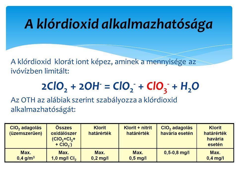 A klórdioxid klorát iont képez, aminek a mennyisége az ivóvízben limitált: 2ClO 2 + 2OH - = ClO 2 - + ClO 3 - + H 2 O Az OTH az alábiak szerint szabályozza a klórdioxid alkalmazhatóságát: A klórdioxid alkalmazhatósága