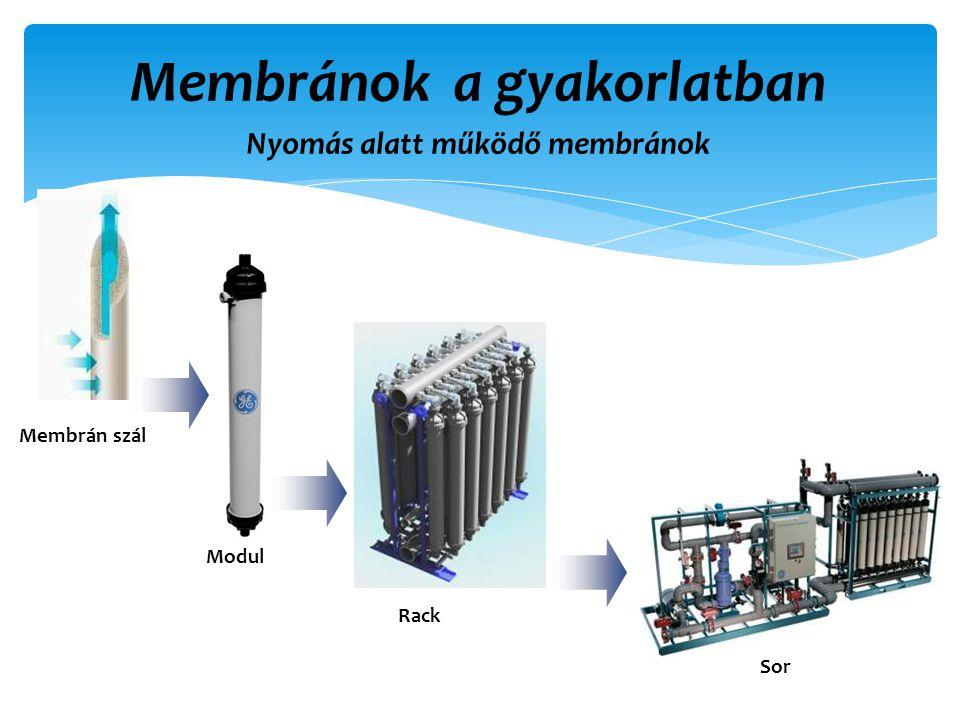 Membránok a gyakorlatban Nyomás alatt működő membránok Membrán szál Modul Rack Sor