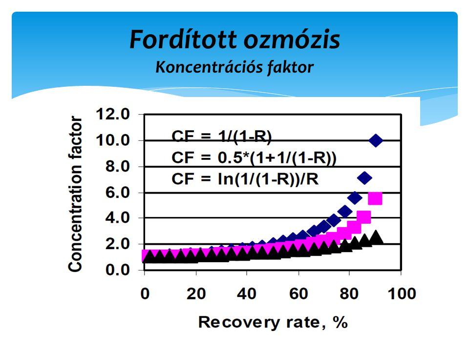 Fordított ozmózis Koncentrációs faktor 55