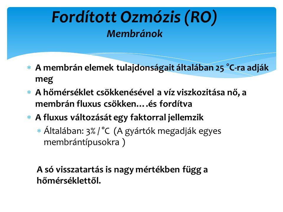 Fordított Ozmózis (RO) Membránok  A membrán elemek tulajdonságait általában 25 °C-ra adják meg  A hőmérséklet csökkenésével a víz viszkozitása nő, a membrán fluxus csökken….és fordítva  A fluxus változását egy faktorral jellemzik  Általában: 3% / °C (A gyártók megadják egyes membrántípusokra ) A só visszatartás is nagy mértékben függ a hőmérséklettől.