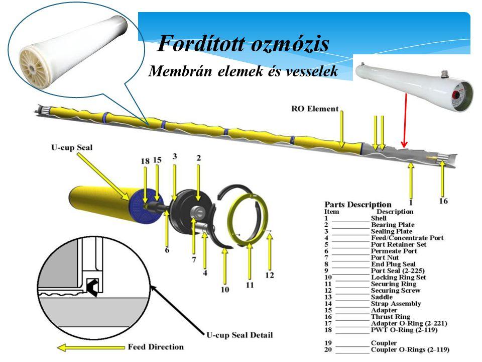 65 Fordított ozmózis Membrán elemek és vesselek