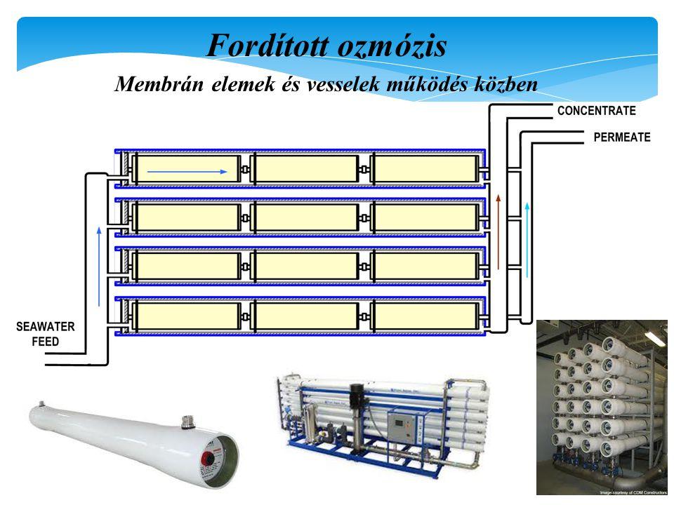 66 Fordított ozmózis Membrán elemek és vesselek működés közben
