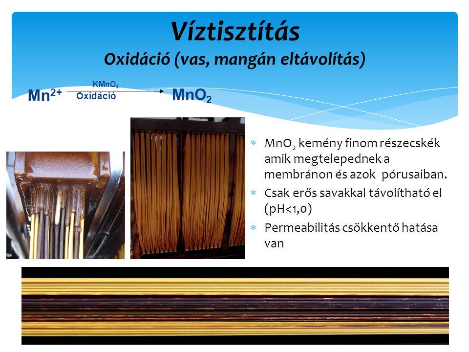 Víztisztítás Oxidáció (vas, mangán eltávolítás)  MnO 2 kemény finom részecskék amik megtelepednek a membránon és azok pórusaiban.
