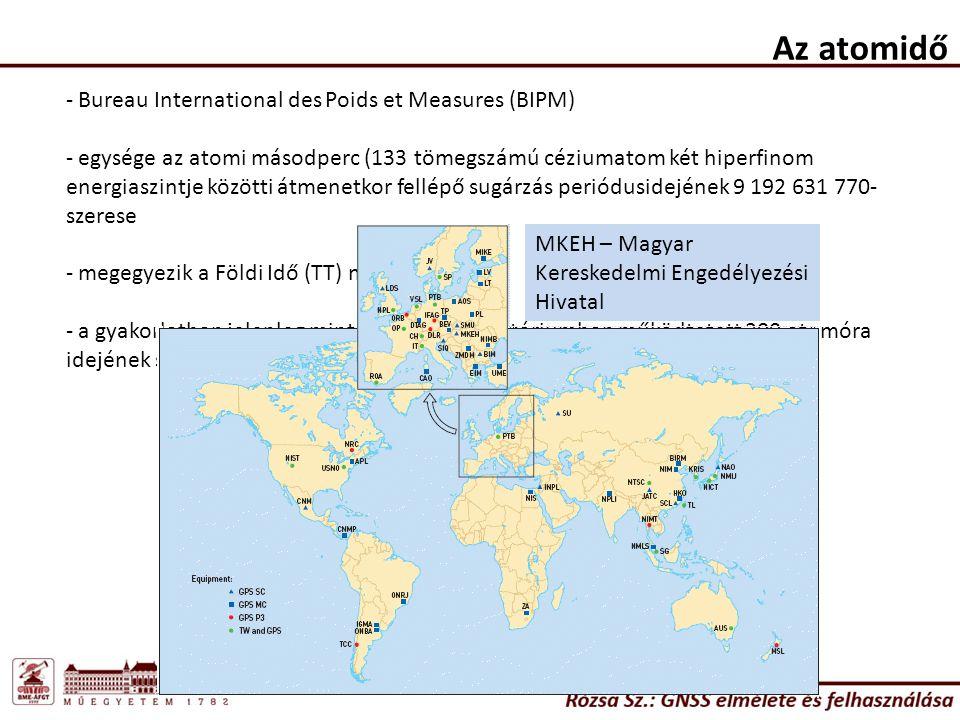 Az atomidő - Bureau International des Poids et Measures (BIPM) - egysége az atomi másodperc (133 tömegszámú céziumatom két hiperfinom energiaszintje k