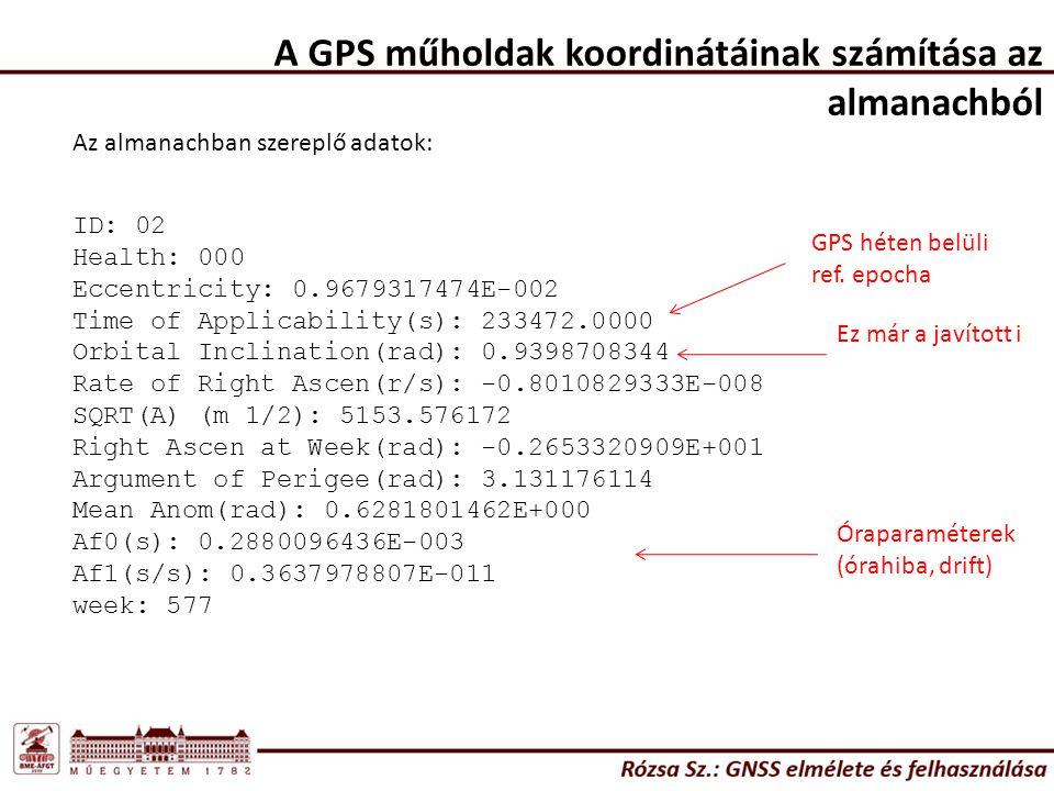 A GPS műholdak koordinátáinak számítása az almanachból Az almanachban szereplő adatok: ID: 02 Health: 000 Eccentricity: 0.9679317474E-002 Time of Appl