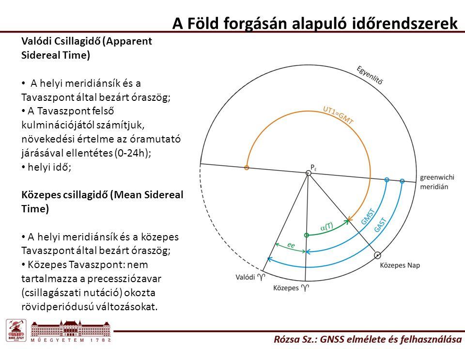 A Föld forgásán alapuló időrendszerek Valódi Csillagidő (Apparent Sidereal Time) A helyi meridiánsík és a Tavaszpont által bezárt óraszög; A Tavaszpon