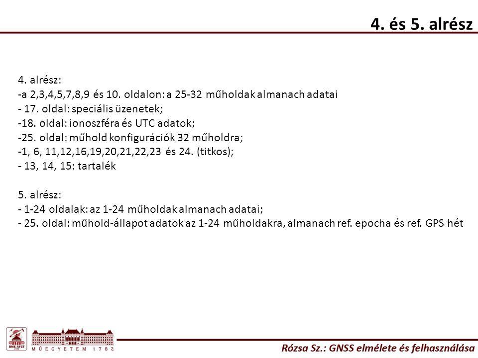 4. és 5. alrész 4. alrész: -a 2,3,4,5,7,8,9 és 10. oldalon: a 25-32 műholdak almanach adatai - 17. oldal: speciális üzenetek; -18. oldal: ionoszféra é