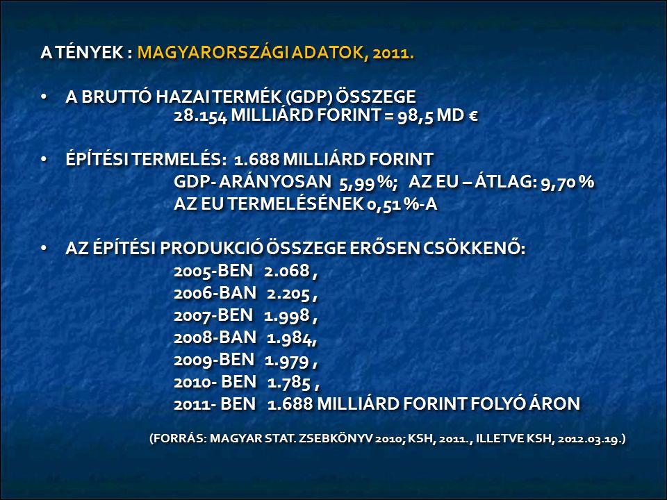 A TÉNYEK : MAGYARORSZÁGI ADATOK, 2011.