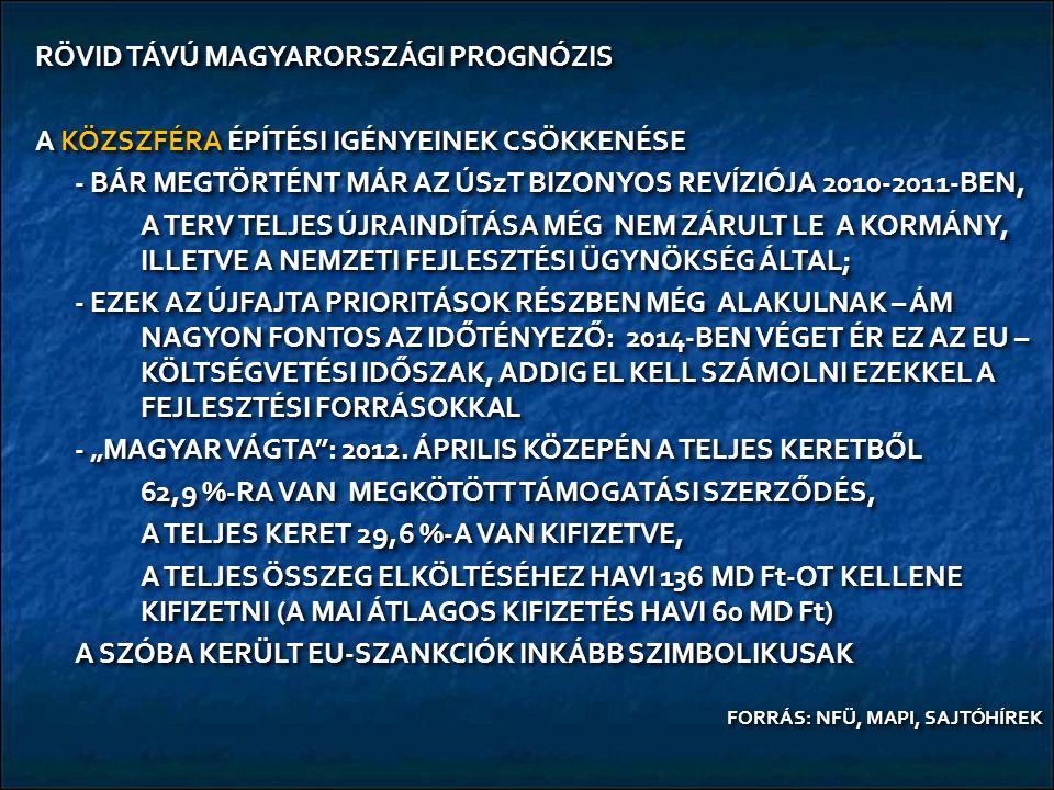 """RÖVID TÁVÚ MAGYARORSZÁGI PROGNÓZIS A KÖZSZFÉRA ÉPÍTÉSI IGÉNYEINEK CSÖKKENÉSE - BÁR MEGTÖRTÉNT MÁR AZ ÚSzT BIZONYOS REVÍZIÓJA 2010-2011-BEN, A TERV TELJES ÚJRAINDÍTÁSA MÉG NEM ZÁRULT LE A KORMÁNY, ILLETVE A NEMZETI FEJLESZTÉSI ÜGYNÖKSÉG ÁLTAL; - EZEK AZ ÚJFAJTA PRIORITÁSOK RÉSZBEN MÉG ALAKULNAK – ÁM NAGYON FONTOS AZ IDŐTÉNYEZŐ: 2014-BEN VÉGET ÉR EZ AZ EU – KÖLTSÉGVETÉSI IDŐSZAK, ADDIG EL KELL SZÁMOLNI EZEKKEL A FEJLESZTÉSI FORRÁSOKKAL - """"MAGYAR VÁGTA : 2012."""