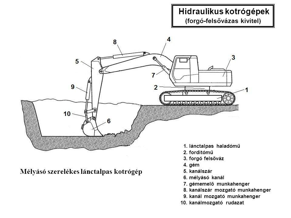 Hidraulikus kotrógépek (forgó-felsővázas kivitel) Mélyásó szerelékes lánctalpas kotrógép 1. lánctalpas haladómű 2. fordítómű 3. forgó felsőváz 4. gém