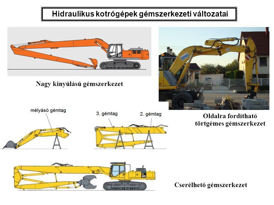 Hidraulikus kotrógépek gémszerkezeti változatai Nagy kinyúlású gémszerkezet Oldalra fordítható törtgémes gémszerkezet Cserélhető gémszerkezet