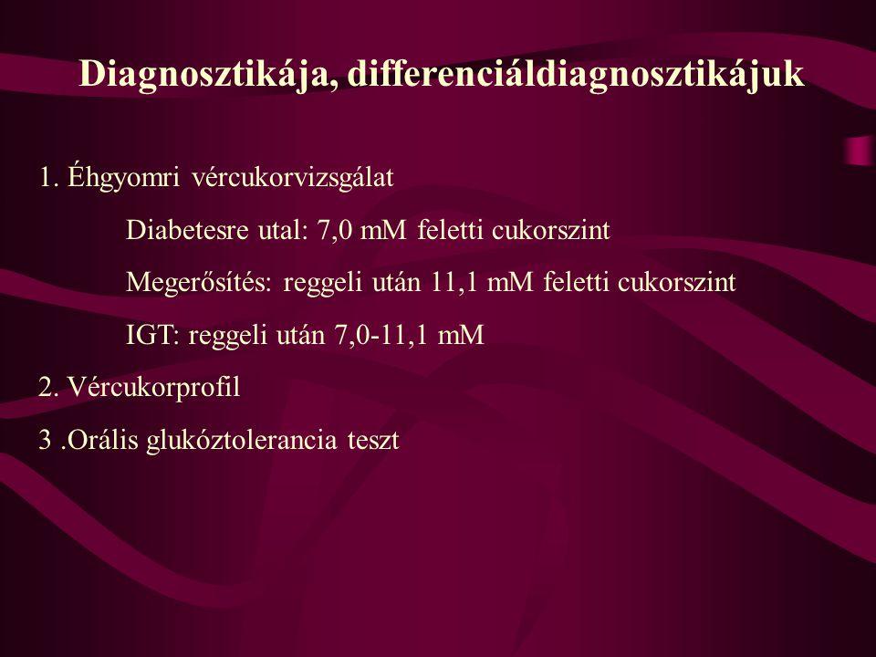 Az I.-es és a II.-es típusu diabetes összehasonlítása
