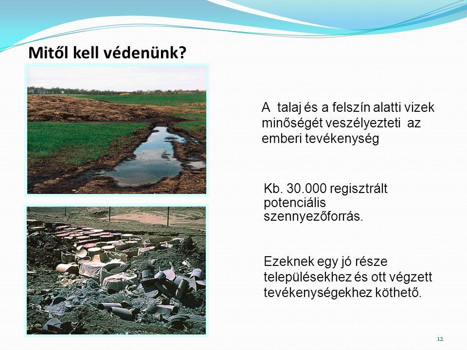Mitől kell védenünk? A talaj és a felszín alatti vizek minőségét veszélyezteti az emberi tevékenység Kb. 30.000 regisztrált potenciális szennyezőforrá