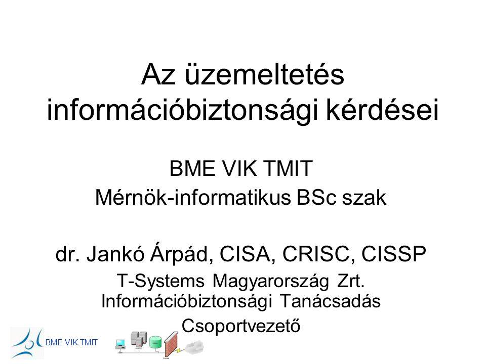 BME VIK TMIT További tipikus problémák Vezetői támogatás hiánya –Forráshiány –Biztonság Használhatóság –Hamis illúzió Nem kockázatarányos megközelítés Belső szabályozás hiánya –Szankcionálás hiánya –Nem determinisztikus működés –Nem léteznek folyamatok Inf.