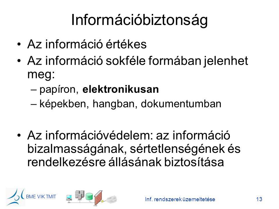 BME VIK TMIT Inf. rendszerek üzemeltetése13 Információbiztonság Az információ értékes Az információ sokféle formában jelenhet meg: –papíron, elektroni