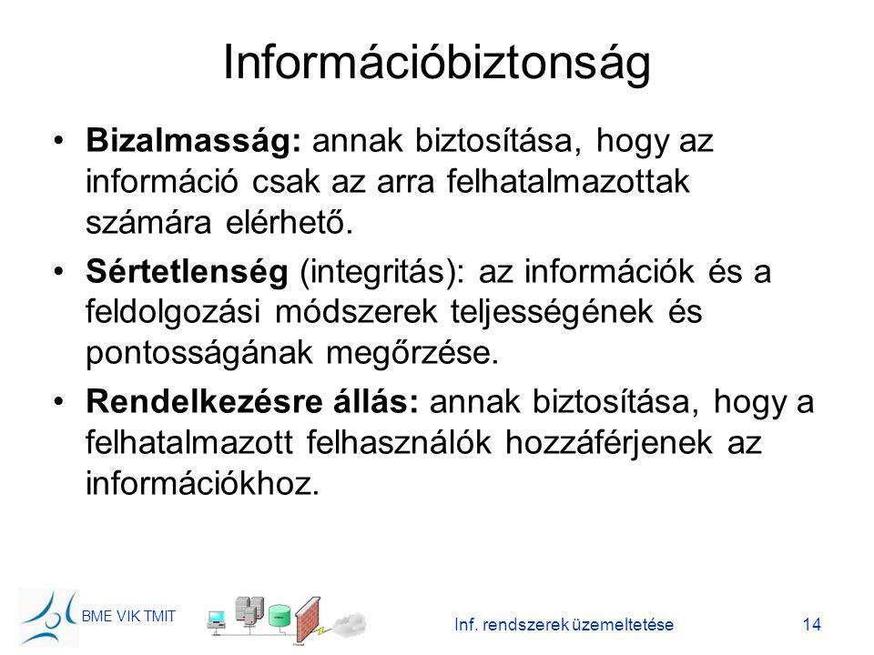 BME VIK TMIT Inf. rendszerek üzemeltetése14 Információbiztonság Bizalmasság: annak biztosítása, hogy az információ csak az arra felhatalmazottak számá
