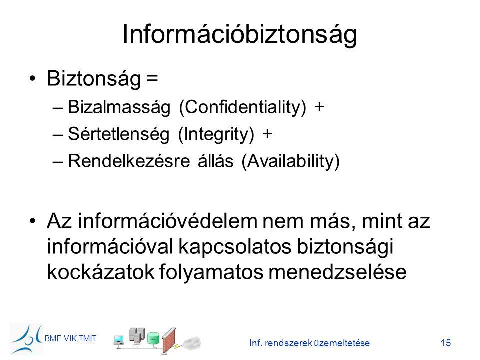 BME VIK TMIT Inf. rendszerek üzemeltetése15 Információbiztonság Biztonság = –Bizalmasság (Confidentiality) + –Sértetlenség (Integrity) + –Rendelkezésr