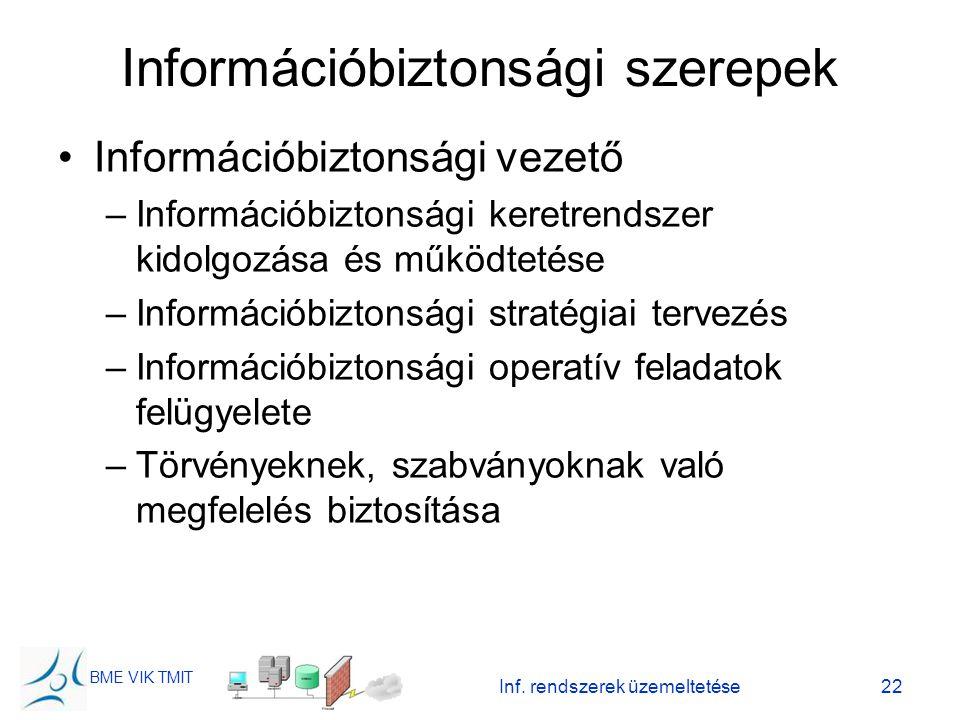 BME VIK TMIT Inf. rendszerek üzemeltetése22 Információbiztonsági szerepek Információbiztonsági vezető –Információbiztonsági keretrendszer kidolgozása
