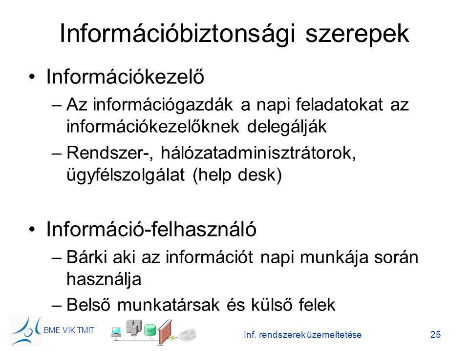 BME VIK TMIT Inf. rendszerek üzemeltetése25 Információbiztonsági szerepek Információkezelő –Az információgazdák a napi feladatokat az információkezelő