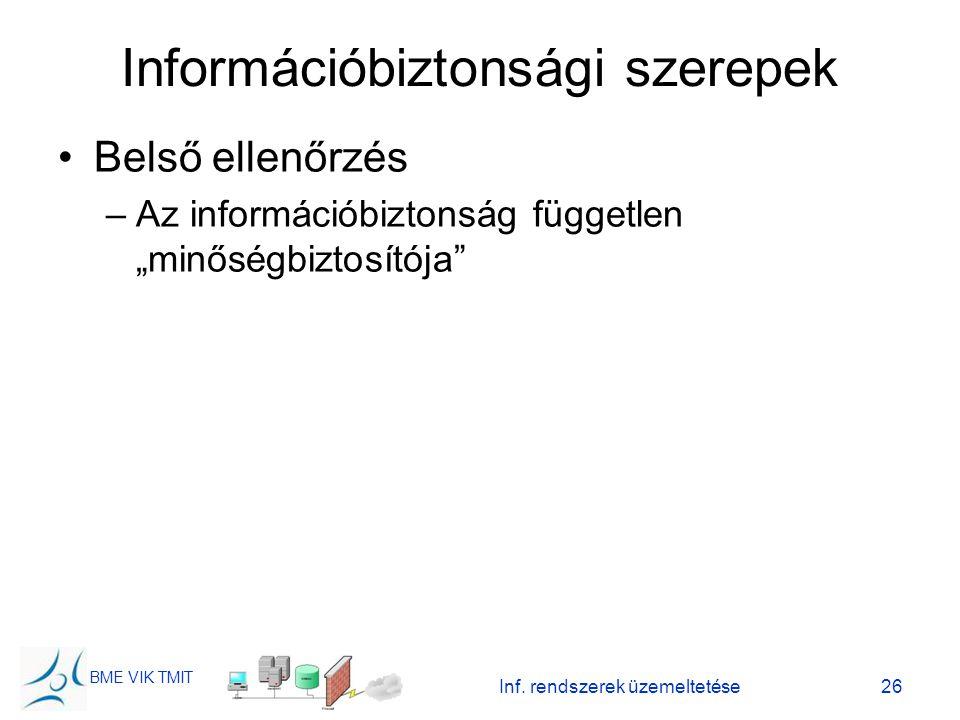 """BME VIK TMIT Inf. rendszerek üzemeltetése26 Információbiztonsági szerepek Belső ellenőrzés –Az információbiztonság független """"minőségbiztosítója"""""""