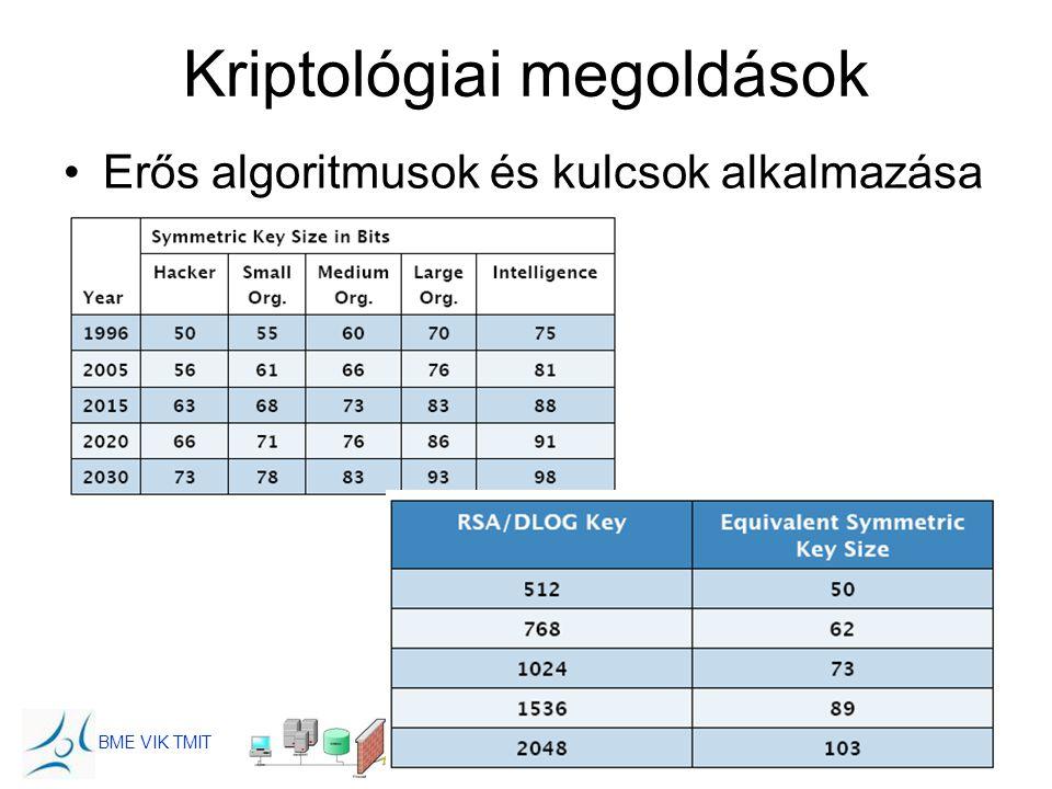 BME VIK TMIT Kriptológiai megoldások Erős algoritmusok és kulcsok alkalmazása Inf. rendszerek üzemeltetése50