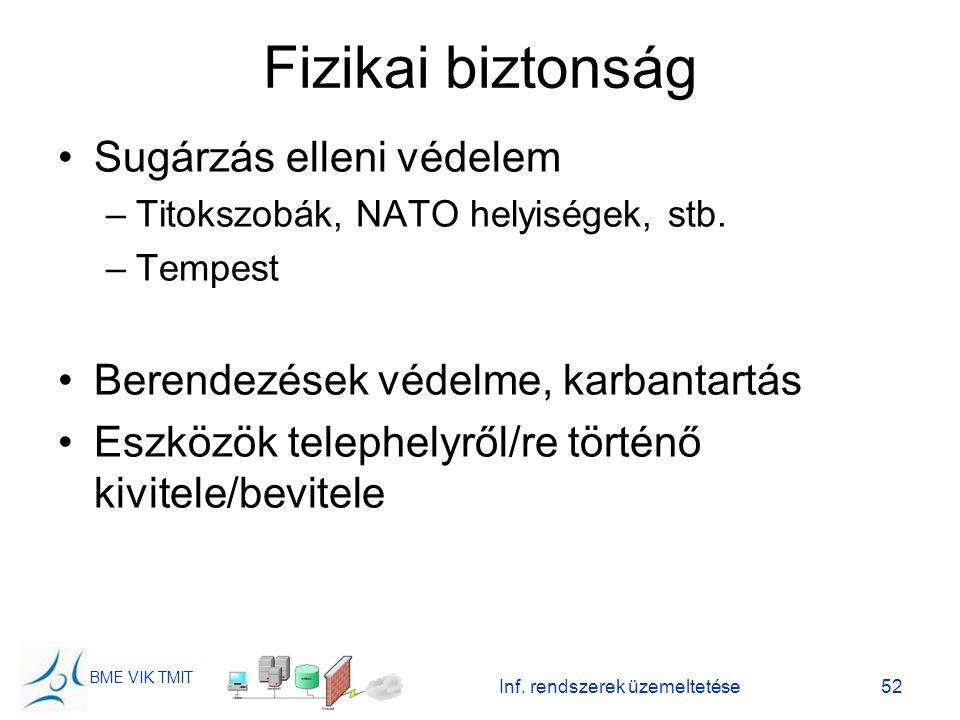 BME VIK TMIT Fizikai biztonság Sugárzás elleni védelem –Titokszobák, NATO helyiségek, stb. –Tempest Berendezések védelme, karbantartás Eszközök teleph