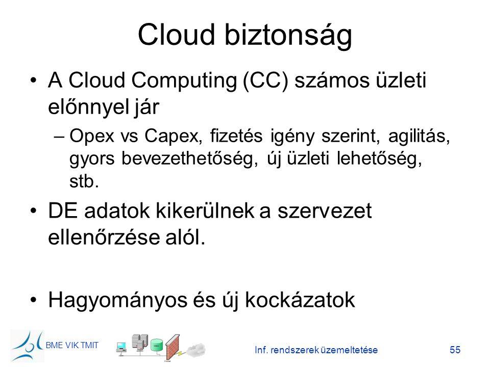 BME VIK TMIT Cloud biztonság A Cloud Computing (CC) számos üzleti előnnyel jár –Opex vs Capex, fizetés igény szerint, agilitás, gyors bevezethetőség,
