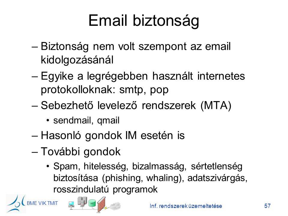 BME VIK TMIT Inf. rendszerek üzemeltetése57 Email biztonság –Biztonság nem volt szempont az email kidolgozásánál –Egyike a legrégebben használt intern
