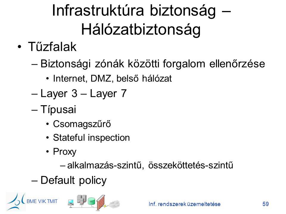 BME VIK TMIT Infrastruktúra biztonság – Hálózatbiztonság Tűzfalak –Biztonsági zónák közötti forgalom ellenőrzése Internet, DMZ, belső hálózat –Layer 3