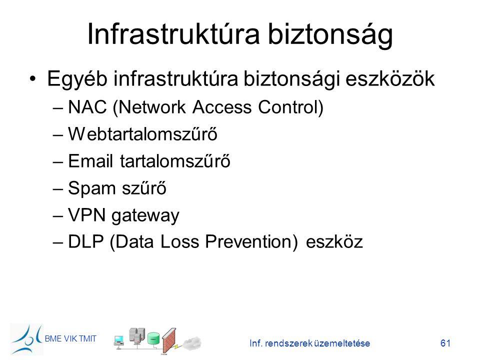 BME VIK TMIT Infrastruktúra biztonság Egyéb infrastruktúra biztonsági eszközök –NAC (Network Access Control) –Webtartalomszűrő –Email tartalomszűrő –S