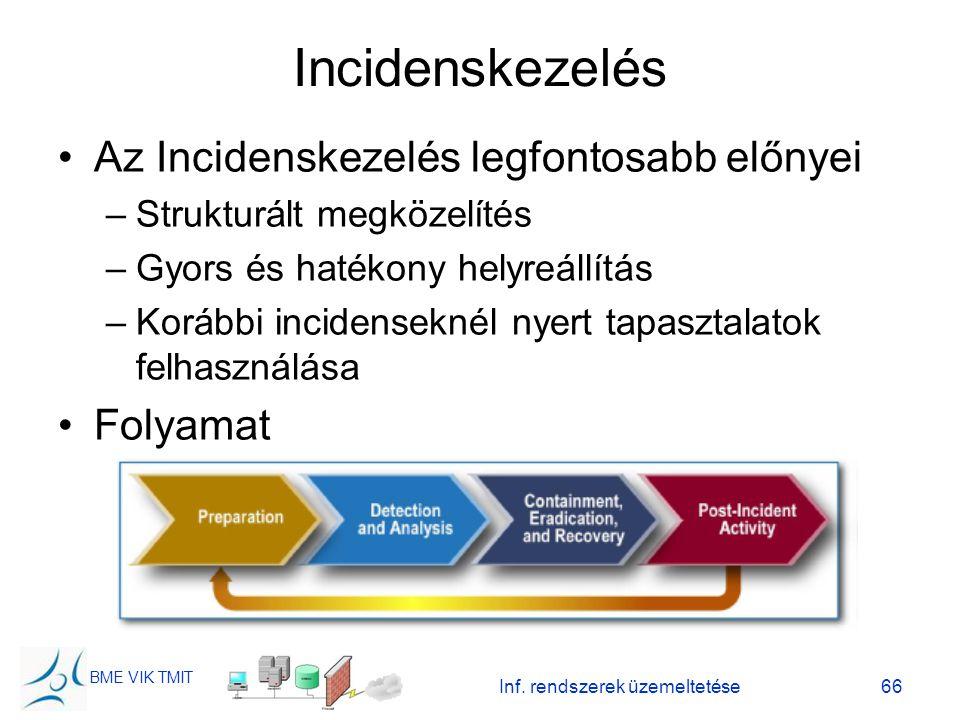 BME VIK TMIT Inf. rendszerek üzemeltetése66 Incidenskezelés Az Incidenskezelés legfontosabb előnyei –Strukturált megközelítés –Gyors és hatékony helyr