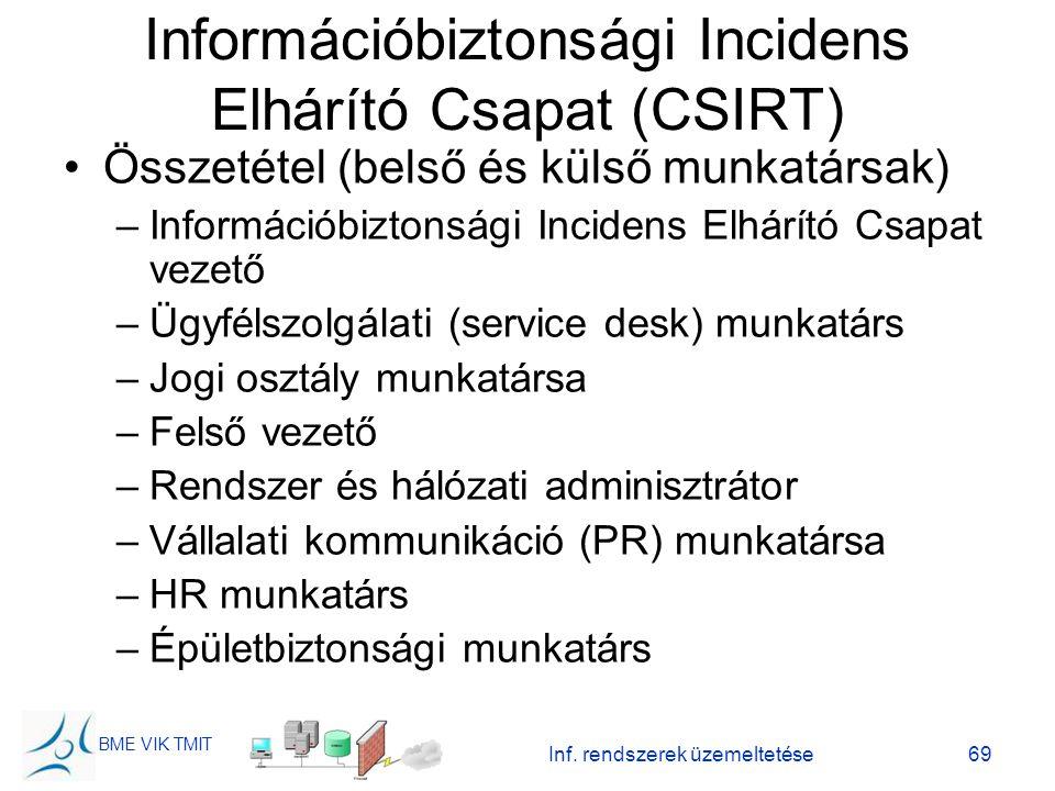 BME VIK TMIT Inf. rendszerek üzemeltetése69 Információbiztonsági Incidens Elhárító Csapat (CSIRT) Összetétel (belső és külső munkatársak) –Információb