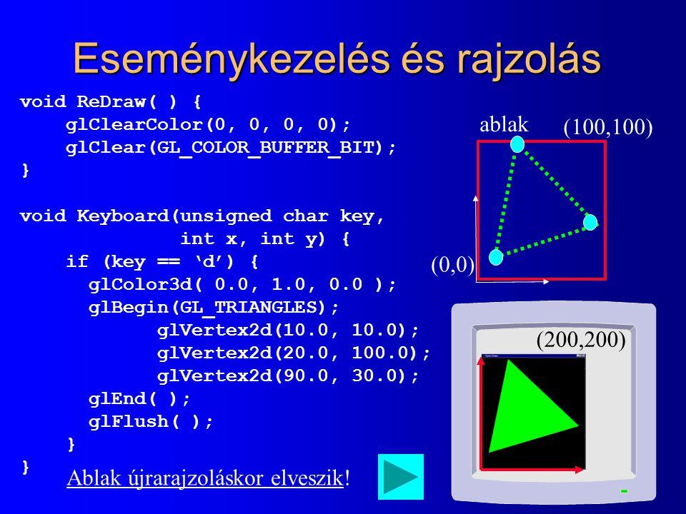 Eseménykezelés és rajzolás void ReDraw( ) { glClearColor(0, 0, 0, 0); glClear(GL_COLOR_BUFFER_BIT); } void Keyboard(unsigned char key, int x, int y) { if (key == 'd') { glColor3d( 0.0, 1.0, 0.0 ); glBegin(GL_TRIANGLES); glVertex2d(10.0, 10.0); glVertex2d(20.0, 100.0); glVertex2d(90.0, 30.0); glEnd( ); glFlush( ); } (100,100) ablak Ablak újrarajzoláskor elveszik.