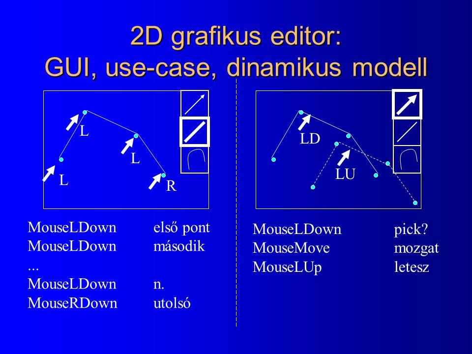 Osztálydiagram Window state MouseLD() MouseLU() MouseMov() PutPixel() Scene actobject InputPipe() Pick() Render() Camera ClipWindow() ViewTransform() window viewport Object transform AddPrimitive() GetPrimitive() Primitive color AddPoint() Draw() Point x,y Polyline Draw() Curve r(t) Draw() Polygon Draw() RenderPrimitive Transform() Clip() Draw() RPointList Clip() Draw() RPolyLine Clip() Draw() RPolygon Clip() Draw() Bezier r(t) B-Spline r(t)
