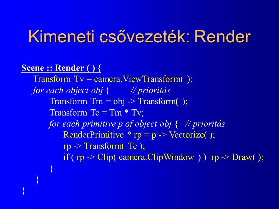 OpenGL Render Scene :: Render ( ) { glViewport(camera.viewport.Left(), camera.viewport.Bottom(), camera.viewport.Width(), camera.viewport.Height()); glMatrixMode( GL_PROJECTION ); glLoadIdentity(); gluOrtho2D(camera.window.Left(), camera.window.Right(), camera.window.Bottom(), camera.window.Top()); glMatrixMode( GL_MODELVIEW ); for each object obj { glLoadIdentity(); // 4x4 matrix glMultMatrixf(obj->Transform()); for each primitive p of object obj { p -> Draw( ); // OpenGL-nek } u x u y 0 v x v y 0 o x o y 1 u x u y 0 0 v x v y 0 0 0 0 1 0 o x o y 0 1 [x, y, 0, 1] [x, y, 1]