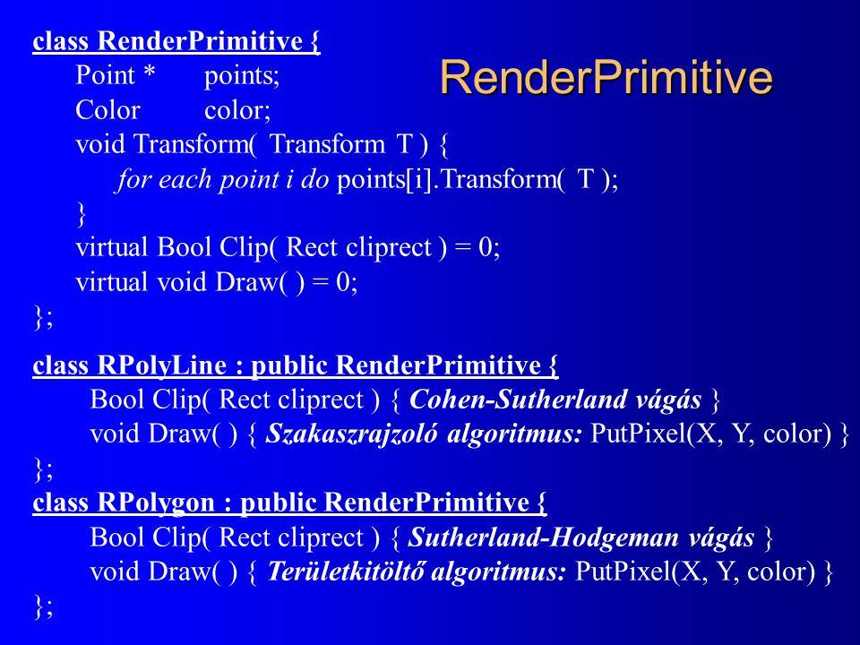 Bemeneti csővezeték: pontok beépítése a virtuális világba Scene :: InputPipeline( int X, int Y ) { if ( !actobject ) actobject = AddObject( ); Transform Tm = actobject -> Transform( ); Transform Tv = camera.ViewTransform( ); Transform Tci = (Tm * Tv).Invert( ); Point p = Point(X, Y).Transform( Tci ); actobject -> GetPrimitive( ) -> AddPoint(p); } Window :: MouseLD( int X, int Y ) {...