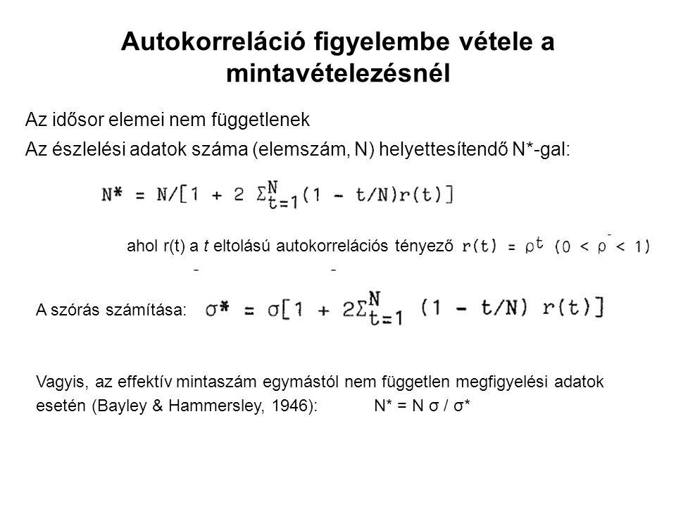 Autokorreláció figyelembe vétele a mintavételezésnél Az idősor elemei nem függetlenek Az észlelési adatok száma (elemszám, N) helyettesítendő N*-gal: ahol r(t) a t eltolású autokorrelációs tényező A szórás számítása: Vagyis, az effektív mintaszám egymástól nem független megfigyelési adatok esetén (Bayley & Hammersley, 1946): N* = N σ / σ*