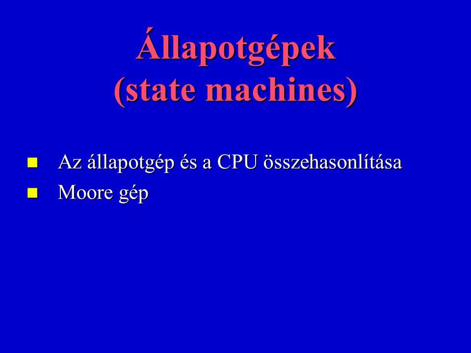 Állapotgépek (state machines) Az állapotgép és a CPU összehasonlítása Az állapotgép és a CPU összehasonlítása Moore gép Moore gép