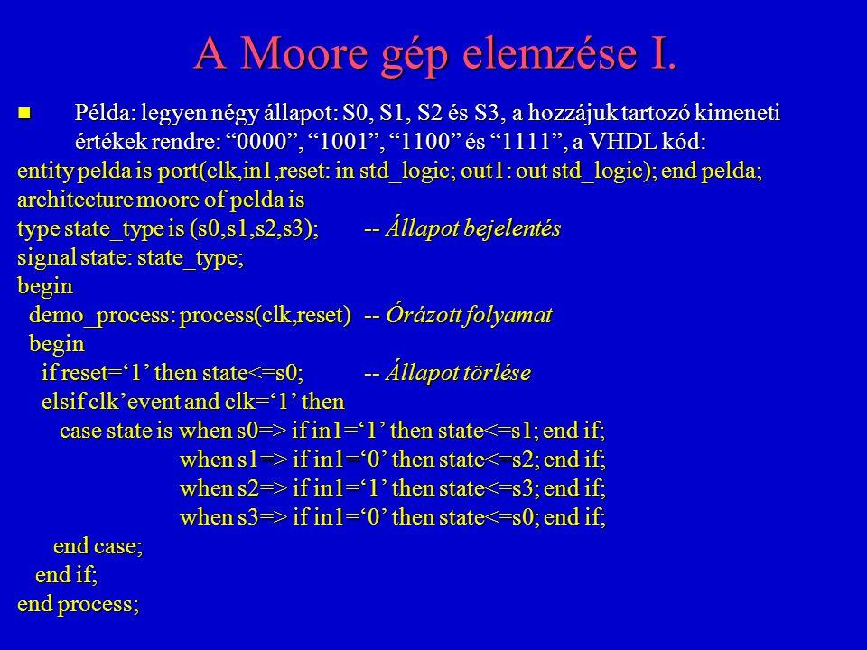 """A Moore gép elemzése I. Példa: legyen négy állapot: S0, S1, S2 és S3, a hozzájuk tartozó kimeneti értékek rendre: """"0000"""", """"1001"""", """"1100"""" és """"1111"""", a"""