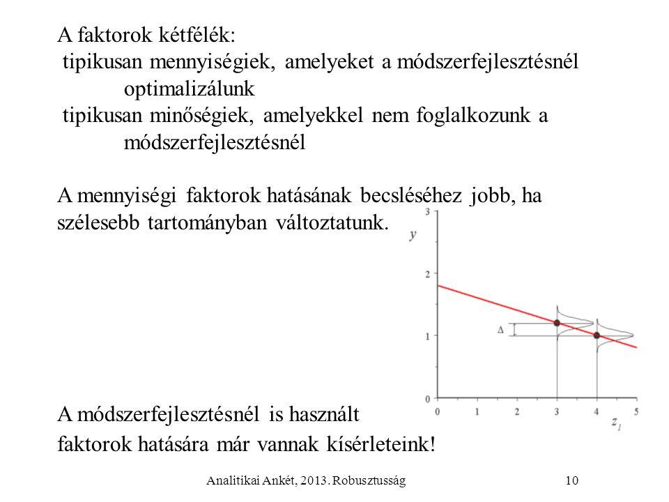 Analitikai Ankét, 2013. Robusztusság10 A faktorok kétfélék: tipikusan mennyiségiek, amelyeket a módszerfejlesztésnél optimalizálunk tipikusan minőségi