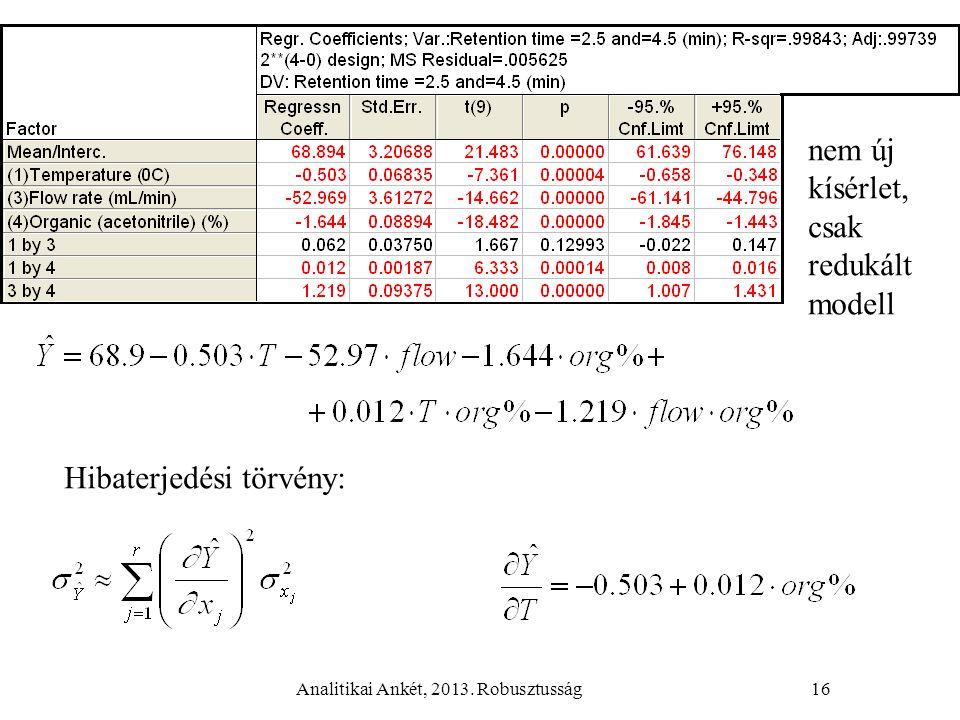 Analitikai Ankét, 2013. Robusztusság16 Hibaterjedési törvény: nem új kísérlet, csak redukált modell