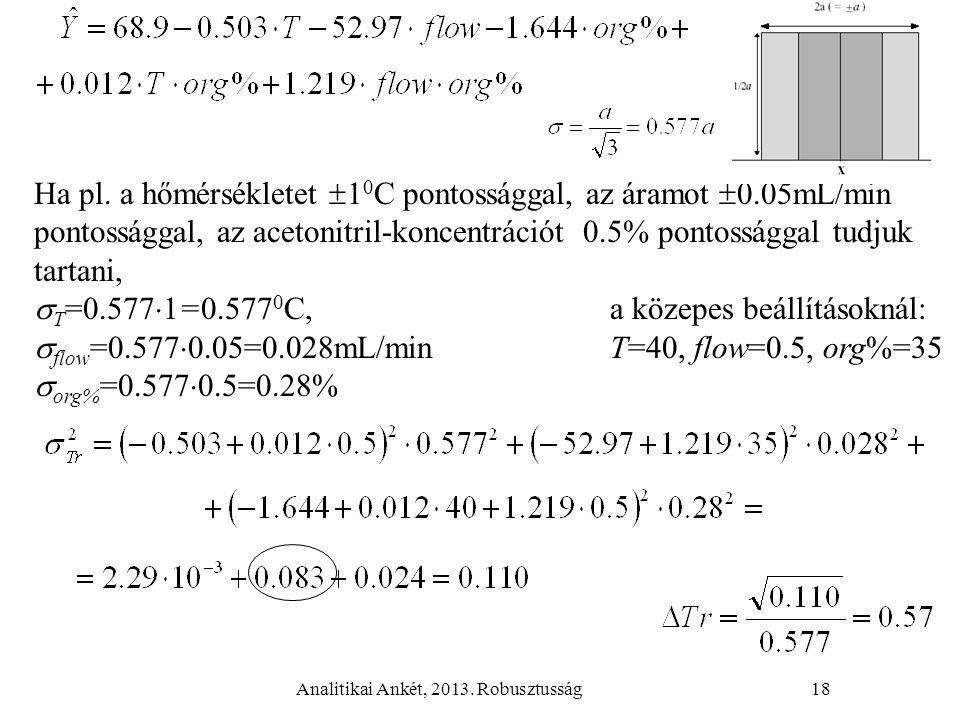 Analitikai Ankét, 2013. Robusztusság18 Ha pl. a hőmérsékletet  1 0 C pontossággal, az áramot  0.05mL/min pontossággal, az acetonitril-koncentrációt
