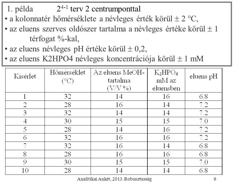 Analitikai Ankét, 2013. Robusztusság6 1. példa 2 4-1 terv 2 centrumponttal a kolonnatér hőmérséklete a névleges érték körül  2  C, az eluens szerves