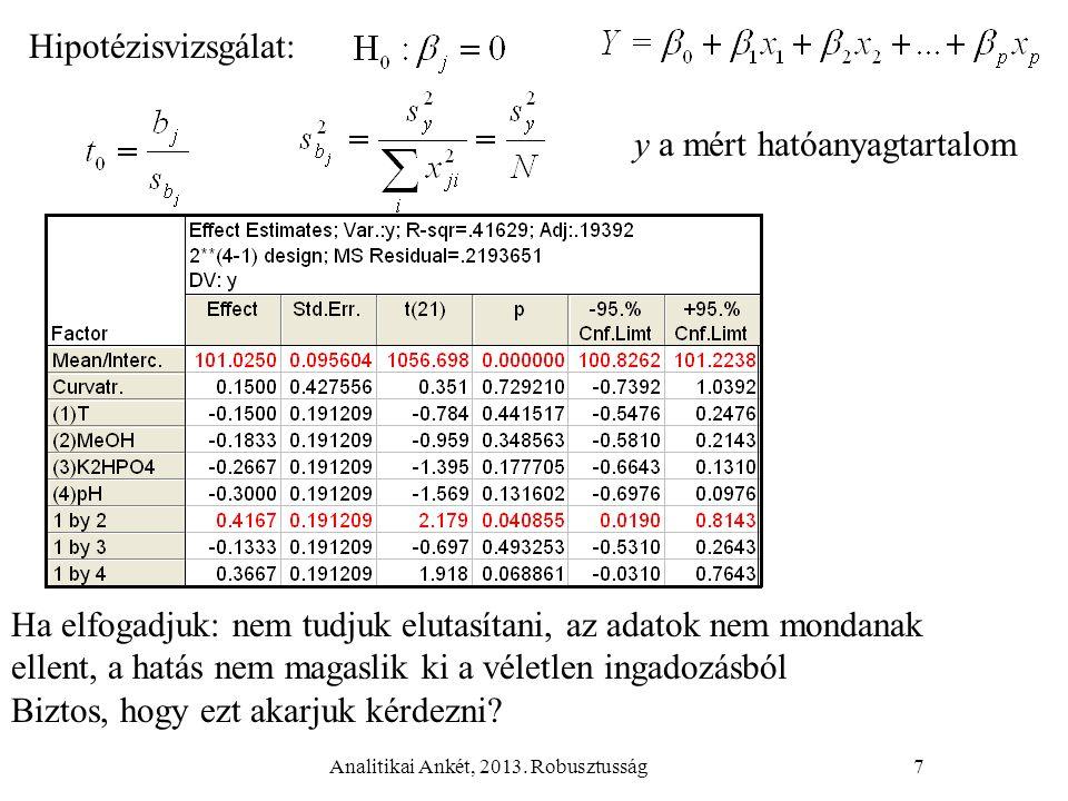 Analitikai Ankét, 2013. Robusztusság7 Hipotézisvizsgálat: Ha elfogadjuk: nem tudjuk elutasítani, az adatok nem mondanak ellent, a hatás nem magaslik k