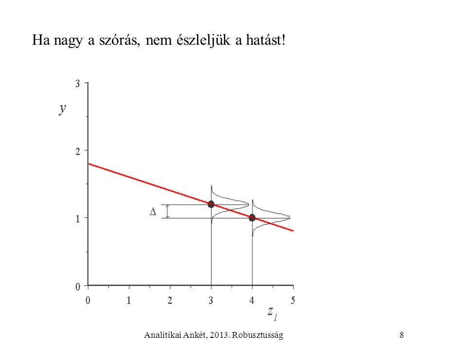 Analitikai Ankét, 2013. Robusztusság8 Ha nagy a szórás, nem észleljük a hatást!