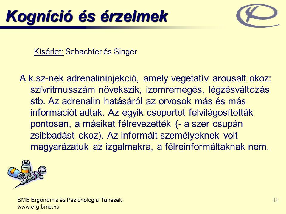 BME Ergonómia és Pszichológia Tanszék www.erg.bme.hu 11 Kísérlet: Schachter és Singer A k.sz-nek adrenalininjekció, amely vegetatív arousalt okoz: szívritmusszám növekszik, izomremegés, légzésváltozás stb.