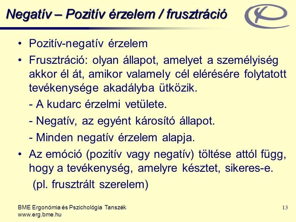 BME Ergonómia és Pszichológia Tanszék www.erg.bme.hu 13 Negatív – Pozitív érzelem / frusztráció Pozitív-negatív érzelem Frusztráció: olyan állapot, amelyet a személyiség akkor él át, amikor valamely cél elérésére folytatott tevékenysége akadályba ütközik.