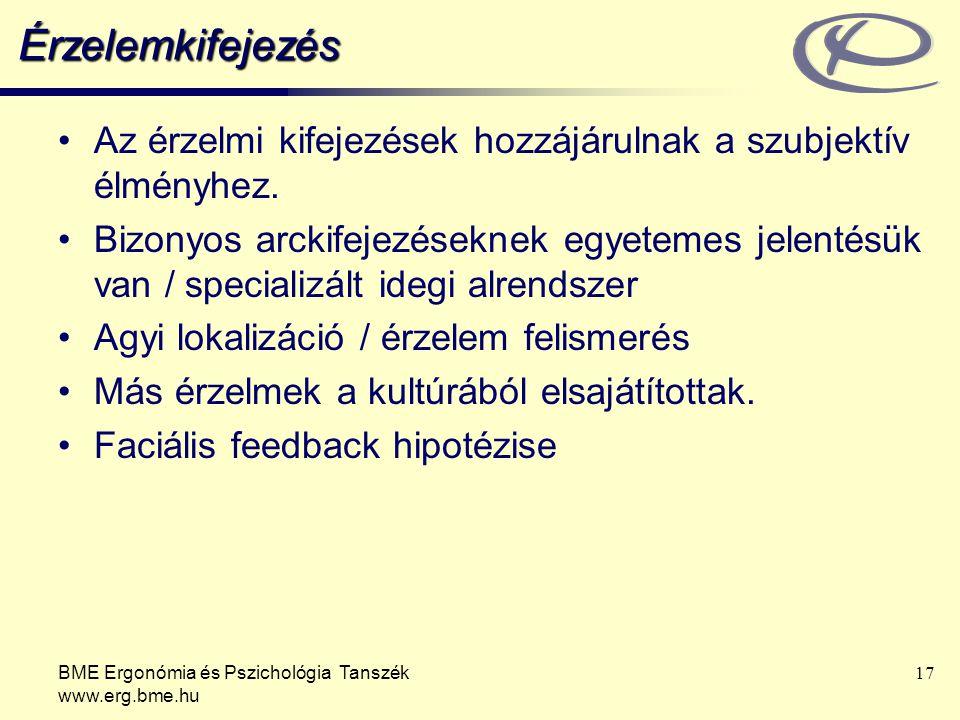 BME Ergonómia és Pszichológia Tanszék www.erg.bme.hu 17 Érzelemkifejezés Az érzelmi kifejezések hozzájárulnak a szubjektív élményhez.