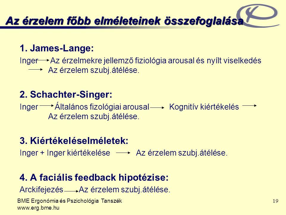 BME Ergonómia és Pszichológia Tanszék www.erg.bme.hu 19 Az érzelem főbb elméleteinek összefoglalása 1.